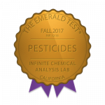 InfiniteChemicalAnalysisLab_Pesticides-700x700