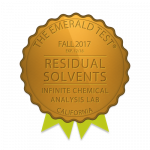 InfiniteChemicalAnalysisLab_ResidualSolvents-700x700