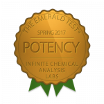 InfiniteChemicalAnalysisLabs_Potency-700x700